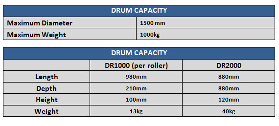 DR - CABLE DRUM ROLLERS TECHNICAL SPECIFICATION